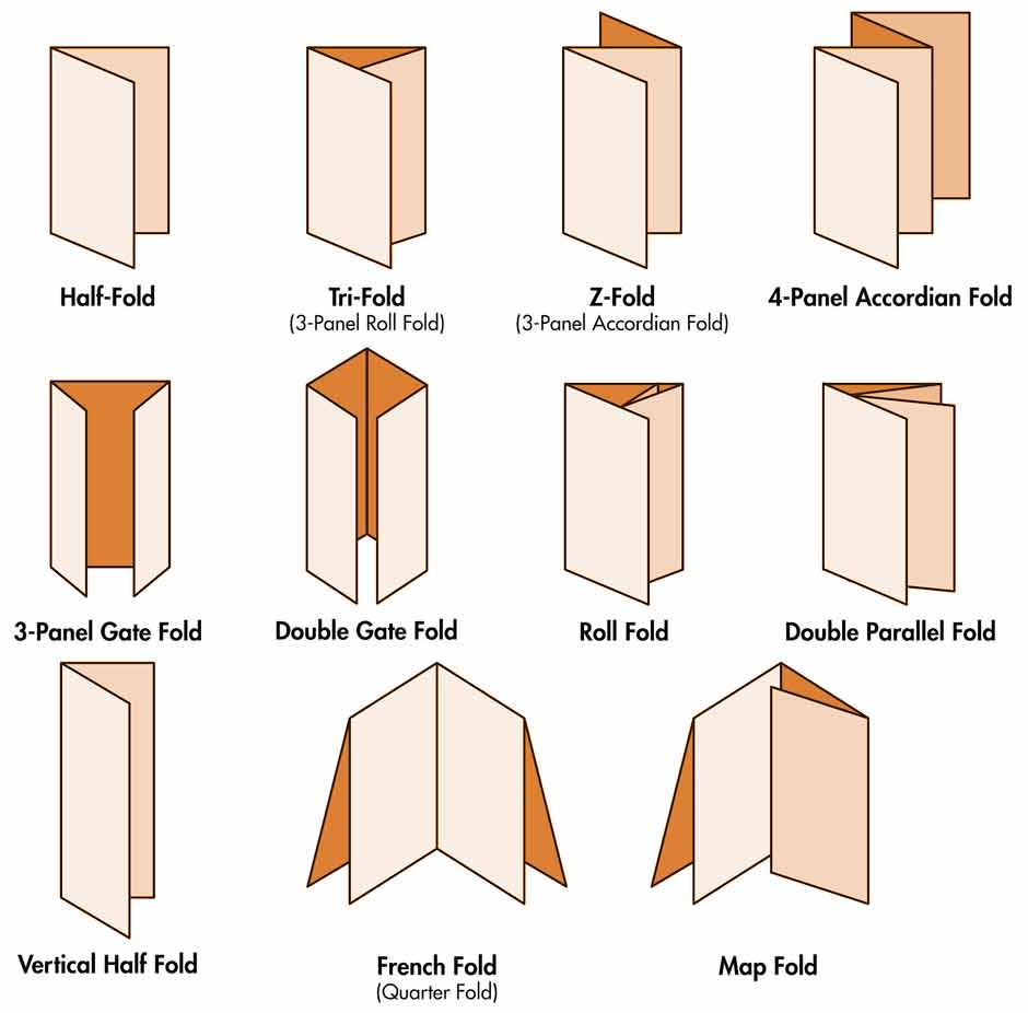 brochure-printing-folds