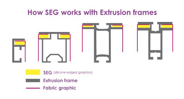 SEG Silicon Edge Graphics SEG Graphics, DPI Direct - Print Marketing